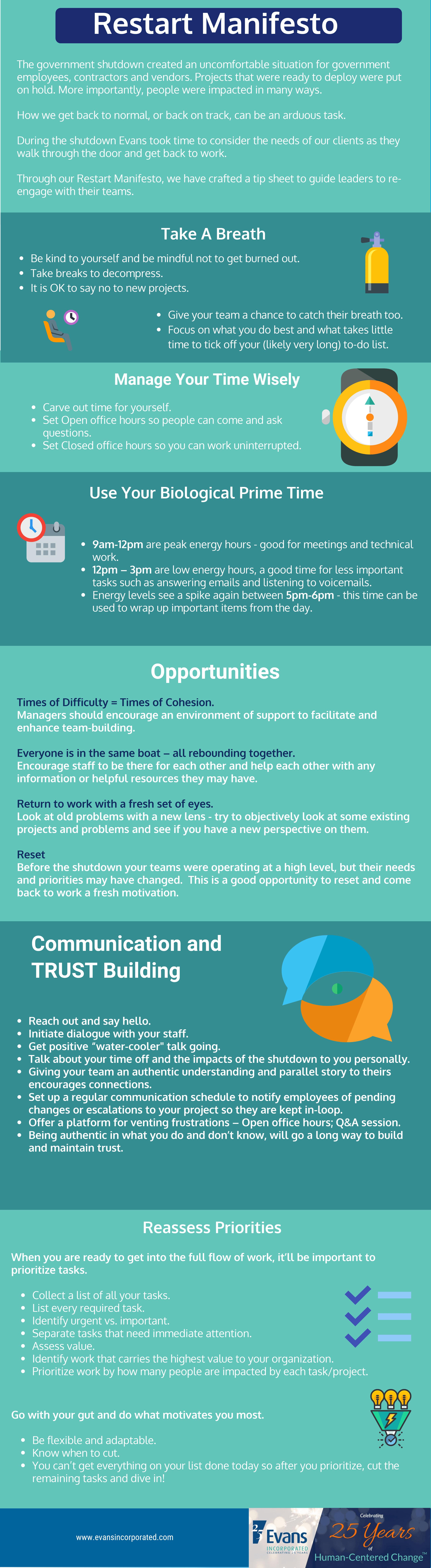 Restart Manifesto